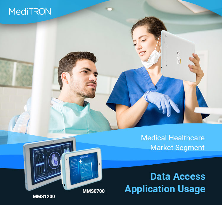 Data Access Application Usage Medical Healthcare Market Segment